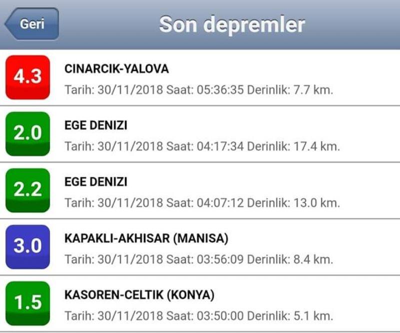 Deprem saat 05.36'da kendini hatırlattı